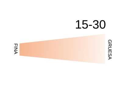 granulometria 1530-01